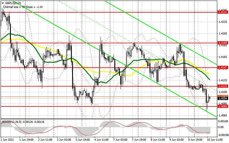 GBP/USD: план на американскую сессию 10 июня (разбор утренних сделок). Медведи попытались, но ничего не вышло. Быки рассчитывают