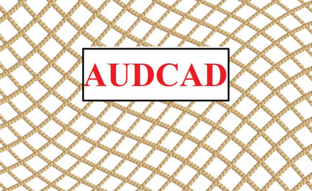 AUD/CAD के लिए ट्रेडिंग आइडिया