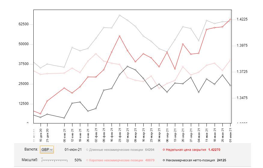 GBP/USD: план на американскую сессию 11 июня (разбор утренних сделок). Медведи пытаются пробиться ниже 1.4156, но получается