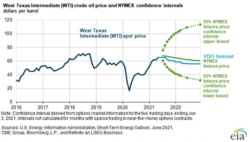 Курс доллара США, рубль, нефть — угрозы реальные и мнимые