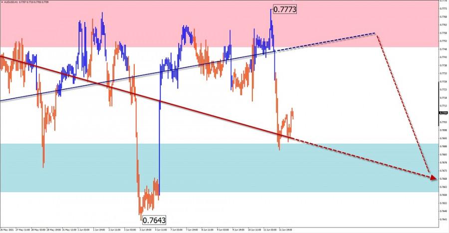 analytics60c6f84f73e89.jpg