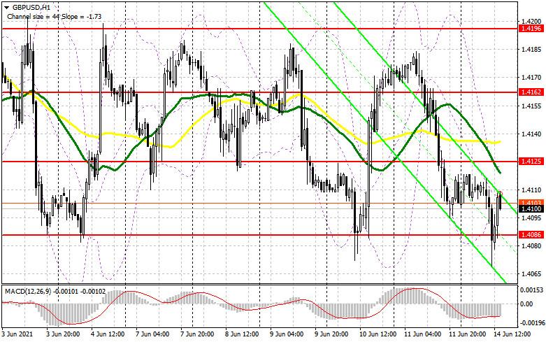 GBP/USD: план на американскую сессию 14 июня (разбор утренних сделок). Медведи вновь не сумели закрепиться ниже крупного