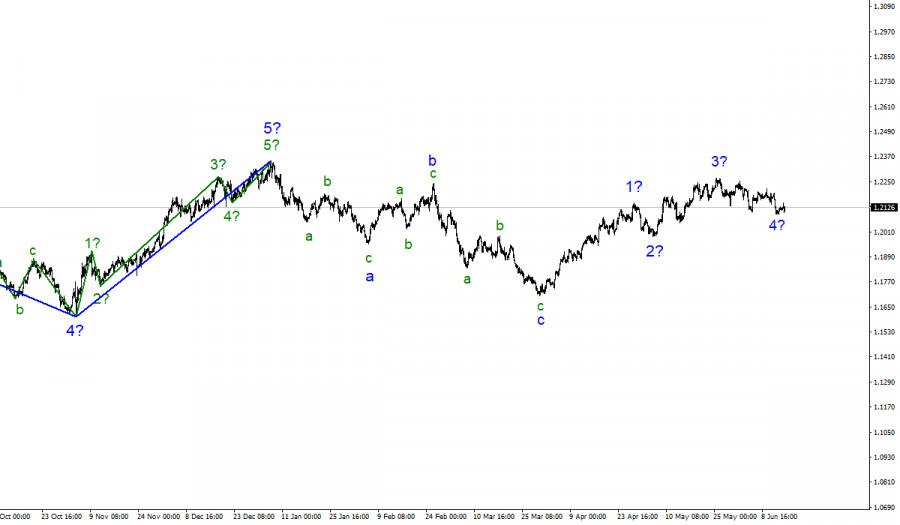 analytics60c8bfb9ee90a.jpg