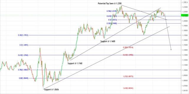 Trading plan for EURUSD for June 15, 2021