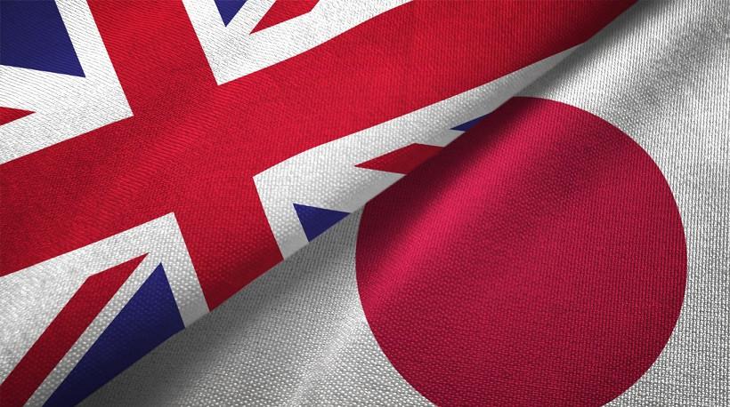 GBP/JPY. 8 month upward trend: buy pound on downturns