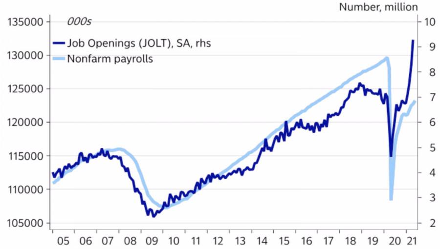 EUR/USD. Fed woke up the dollar