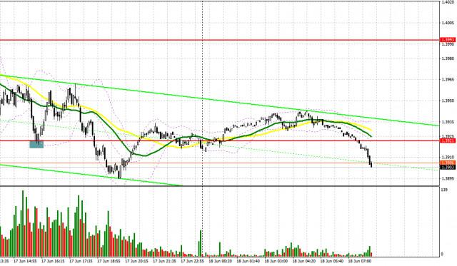 GBP/USD: план на европейскую сессию 18 июня. Commitment of Traders COT-отчеты (разбор вчерашних сделок). Фунт провалился к новым минимумам, и медведи не собираются останавливаться. Под прицелом поддержка 1.3888