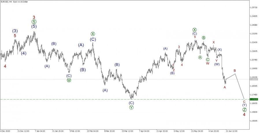 EUR/USD 21 июня. В ближайшей перспективе ожидается обесценивание Евродоллара в медвежьем зигзаге. Есть возможность выгодно продать