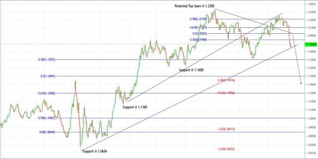 Trading plan for EURUSD for June 21, 2021