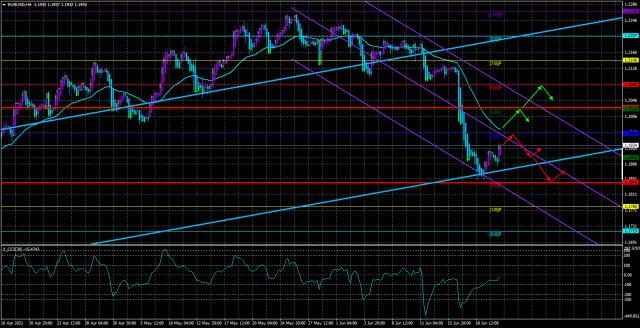 Преглед на двойката EUR/USD за 23 юни. Еврото спря спада си, но не бърза и да се възстанови.