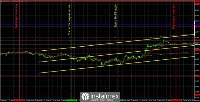 Perkiraan dan sinyal trading untuk EUR/USD pada 23 Juni. Analisis dan ulasan sebelumnya dan lintasan pasangan pada hari Rabu
