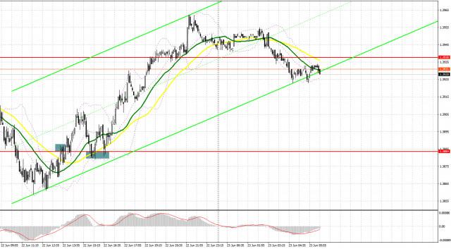 GBP/USD: Rencana untuk Sesi Eropa tanggal 23 Juni. Laporan COT. Pound terus berjuang ke level 1.4007.