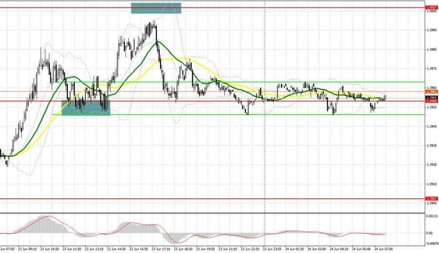 GBP/USD: план на европейскую сессию 24 июня. Commitment of Traders…