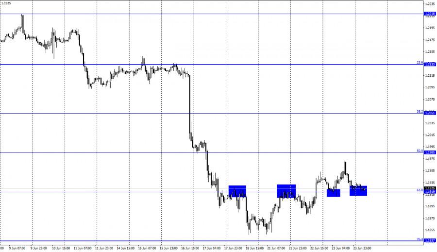 EUR/USD. 24 июня. Отчет COT. Европейская валюта потихоньку…