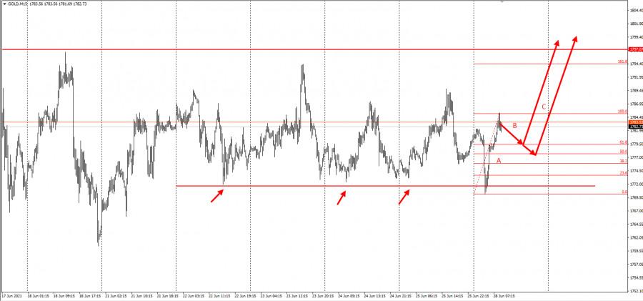 analytics60d96ffb4c8ce.jpg
