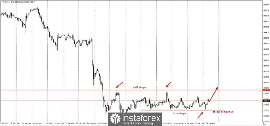 analytics60d9885f11de5.jpg