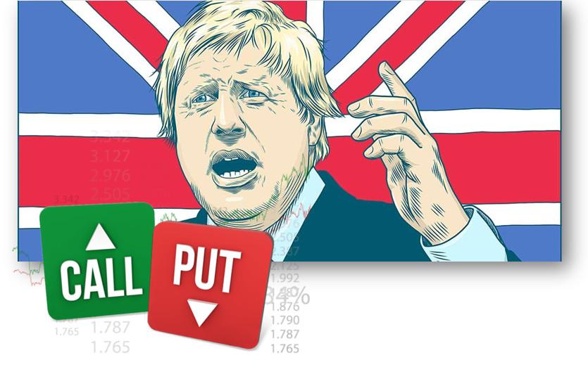 GBP/USD: Borish Johnson's roadmap to lifting restriction
