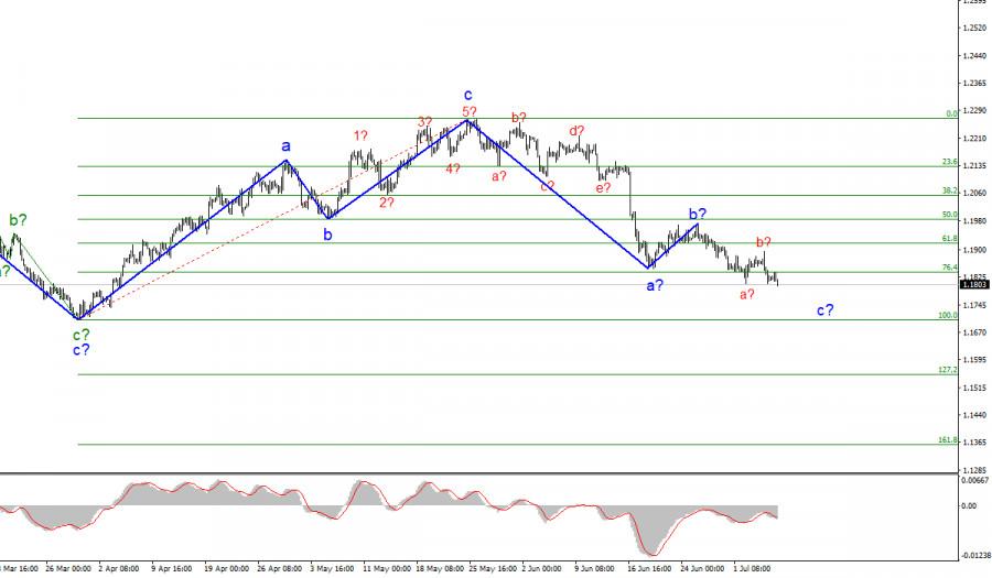analytics60e5c4241f637.jpg