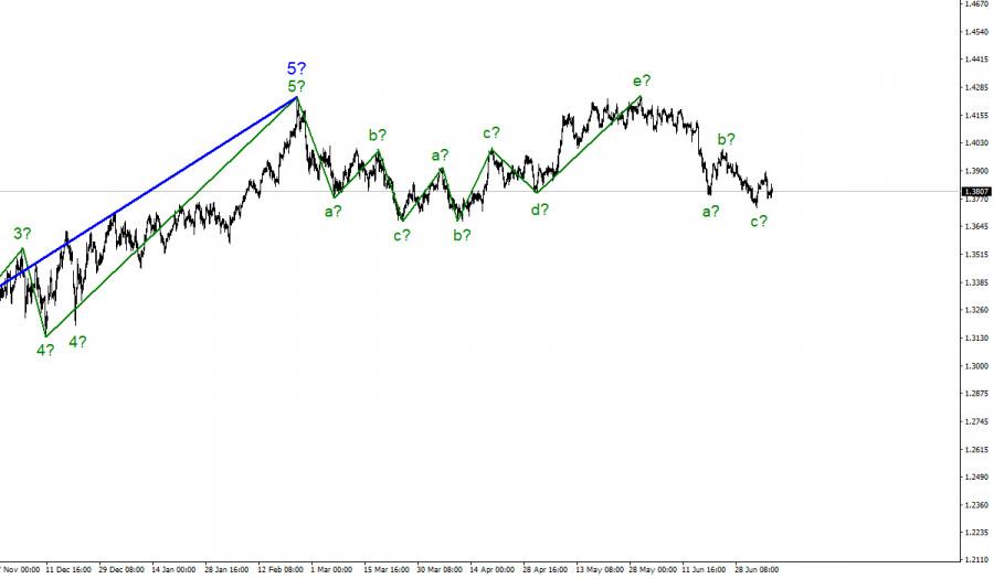 analytics60e5cca4a3e7e.jpg