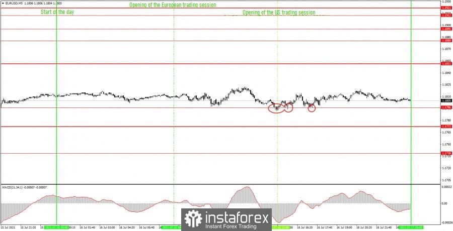 analytics60f48de033248.jpg