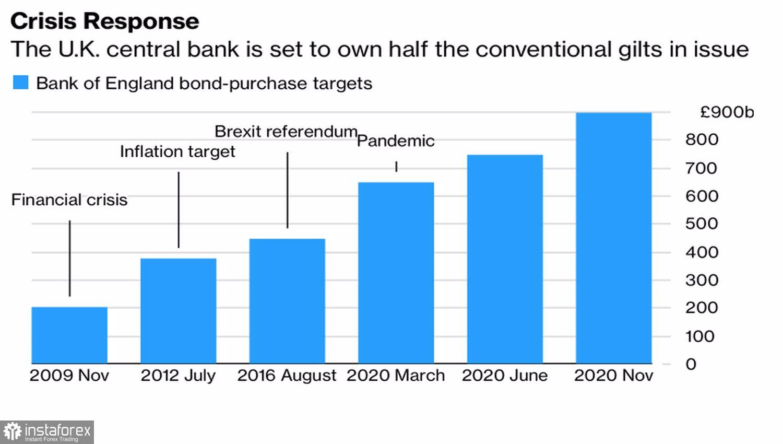 GBP/USD: Pound lacks hawks