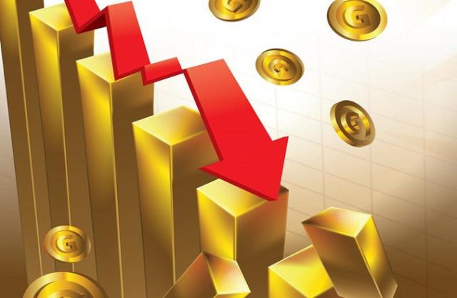 黄金的交易思路