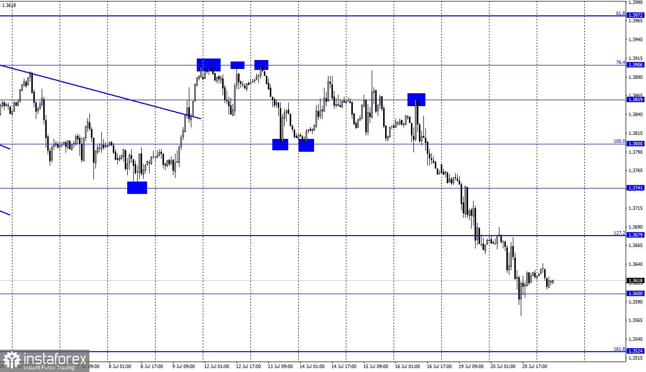 analytics60f80f2c5e7bc_source!.jpg