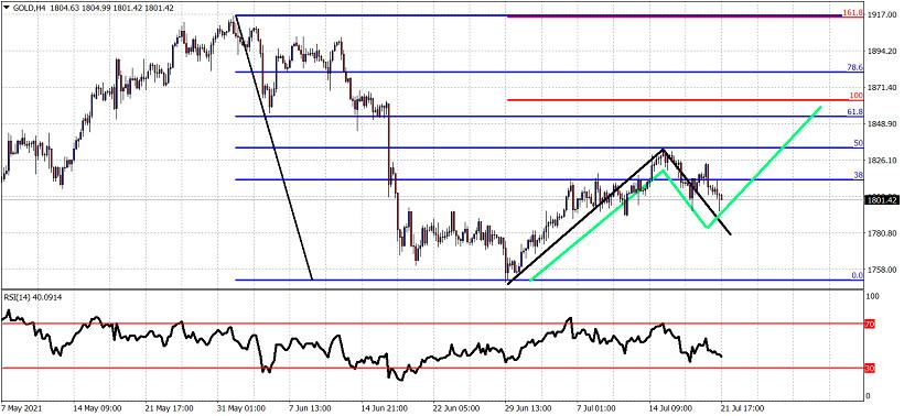 analytics60f836297daa4.jpg