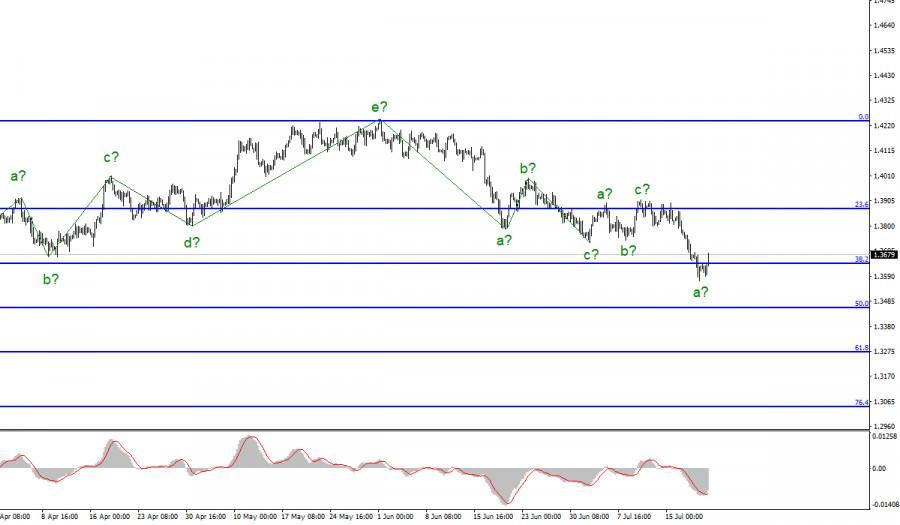 analytics60f844ae68aa7.jpg