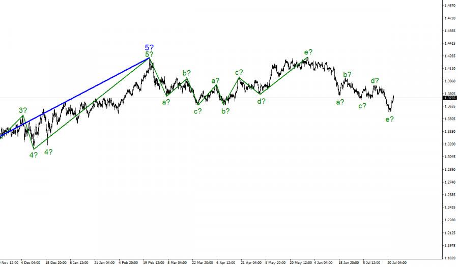 analytics60f9859ee50de.jpg