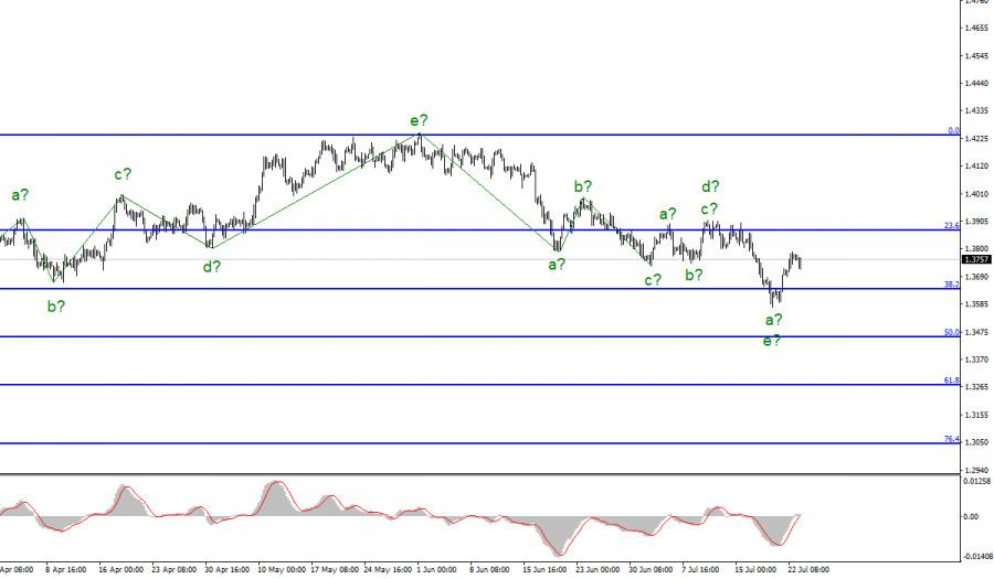 analytics60facf046960f.jpg