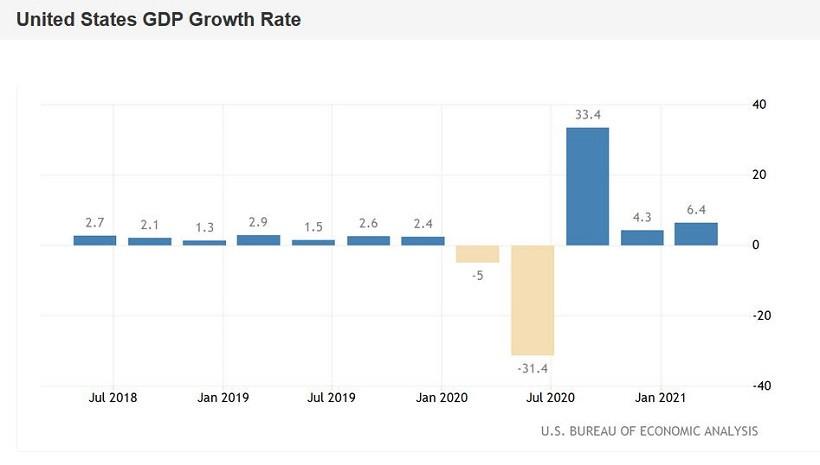 EUR/USD. Превью недели: заседание ФРС, ВВП США и европейская инфляция