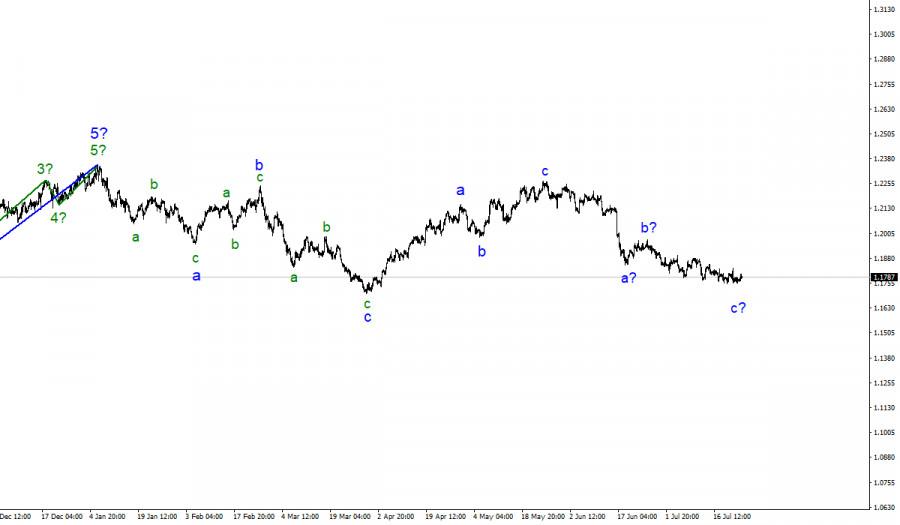 analytics60fecba9965f7.jpg