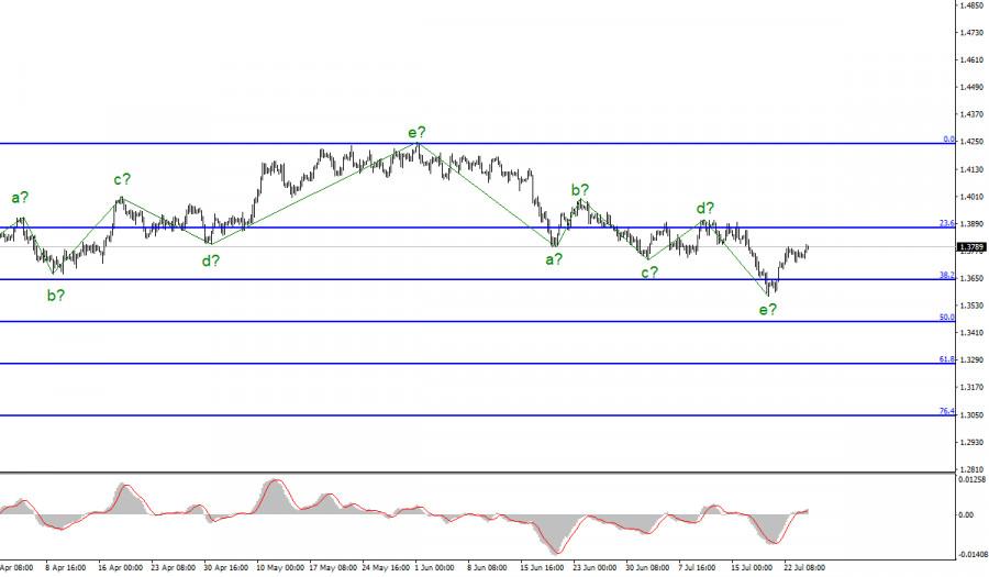 analytics60fecfc75fa6d.jpg