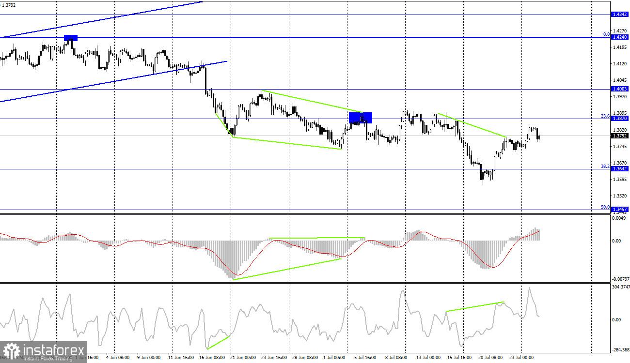 analytics60fff81f6d7b3_source!.jpg