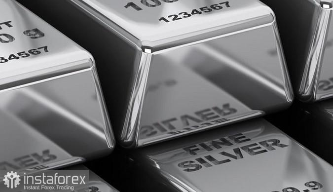 Trading idea for silver
