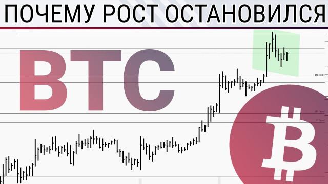 ¿Por qué se detuvo la subida del Bitcoin y no se mantuvo por encima de los 40.000 dólares?
