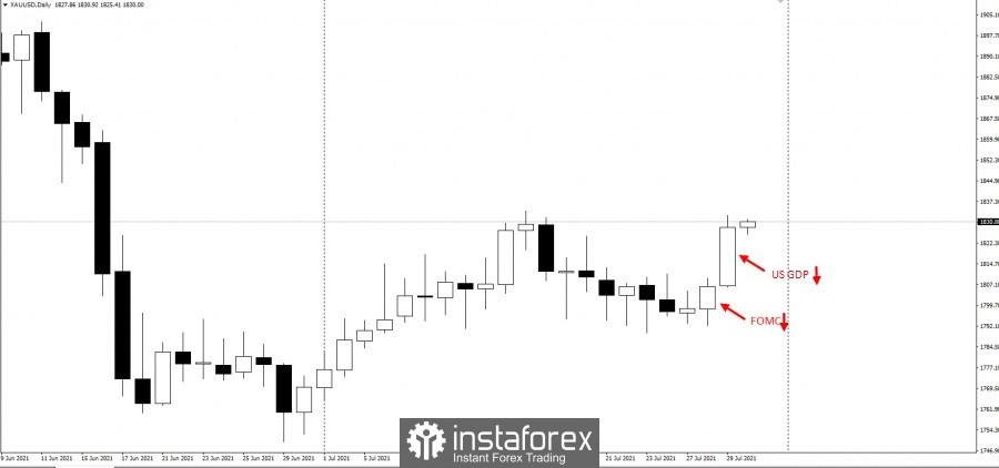 El dólar cayó ante los débiles datos de EE. UU.