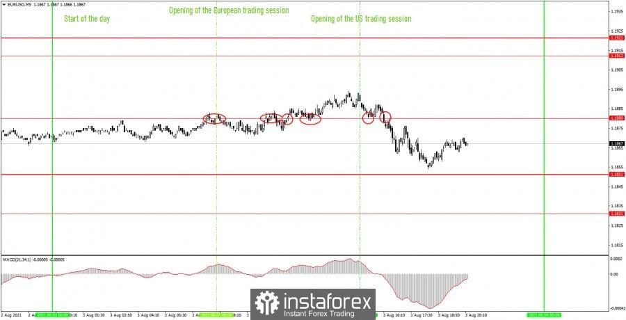 analytics6109bbb4f26b6.jpg
