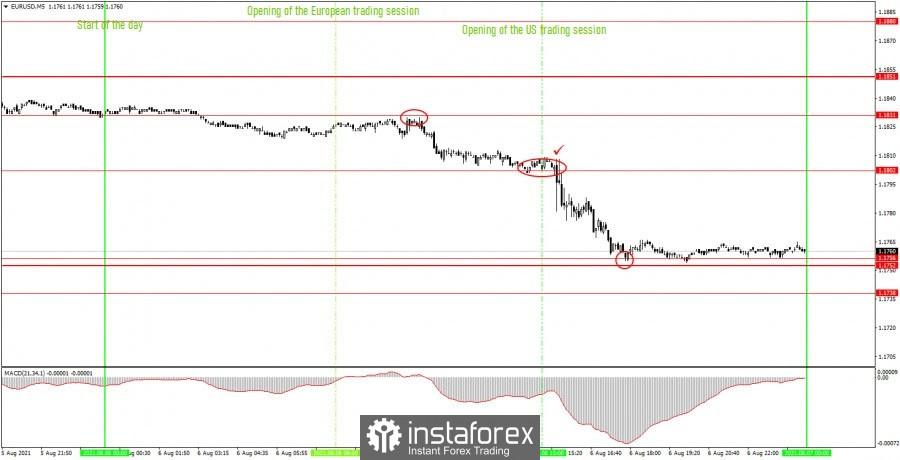 analytics6110516800dc0.jpg