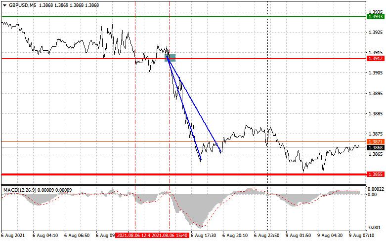 analytics6110bf60237d6.jpg