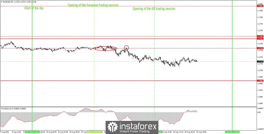 analytics6112f5de26da7.jpg