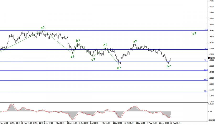 analytics6123c6041ed48.jpg