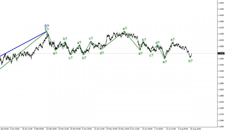 analytics6123c60f69c5e.jpg