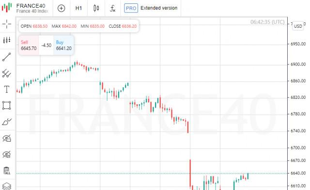 欧洲股市周五收高