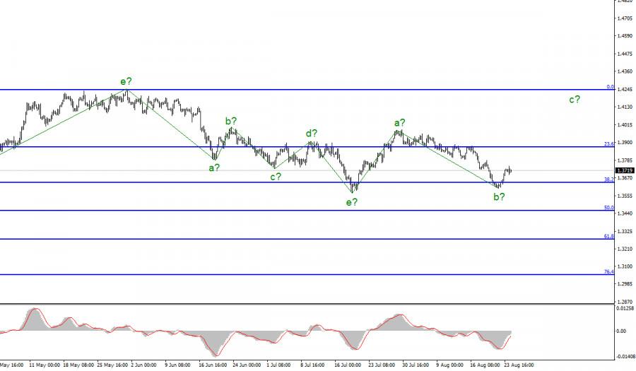 analytics61252a21ddfbb.jpg