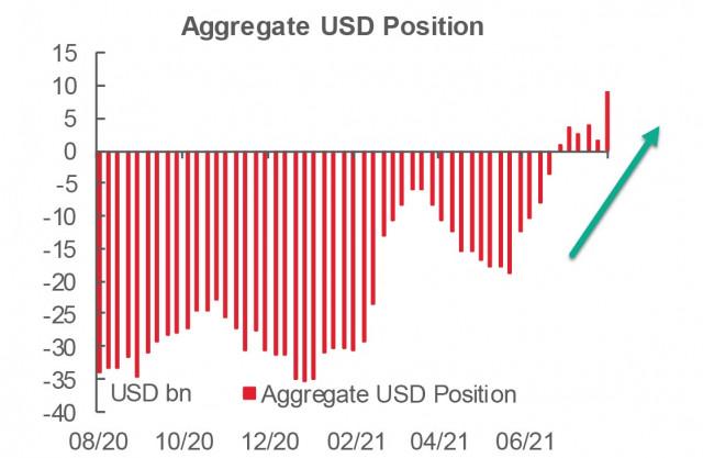 J. Powell calmó brevemente a los mercados. Panorama general del USD, EUR y GBP