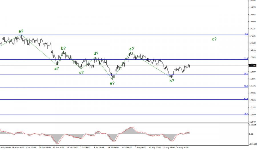 analytics612e5b25d5bf7.jpg
