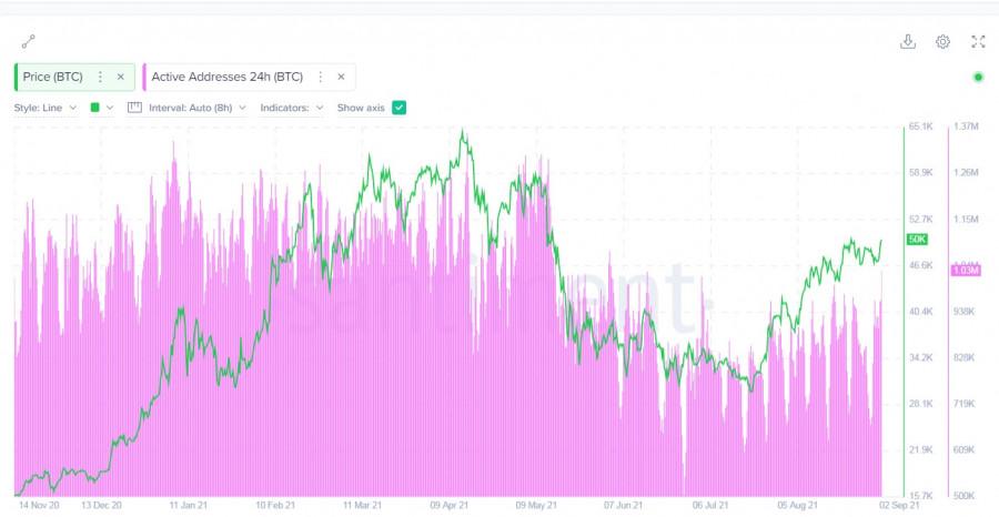 analytics6130da1e25d17.jpg