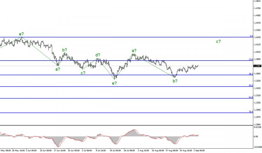 analytics6130fcc952627.jpg